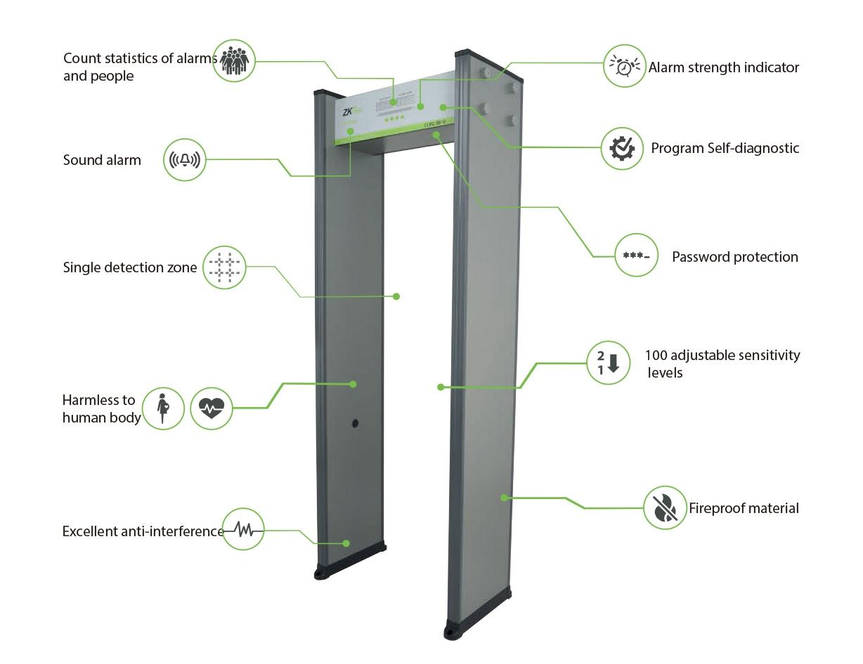Archway metal detector supplier in Bangladesh